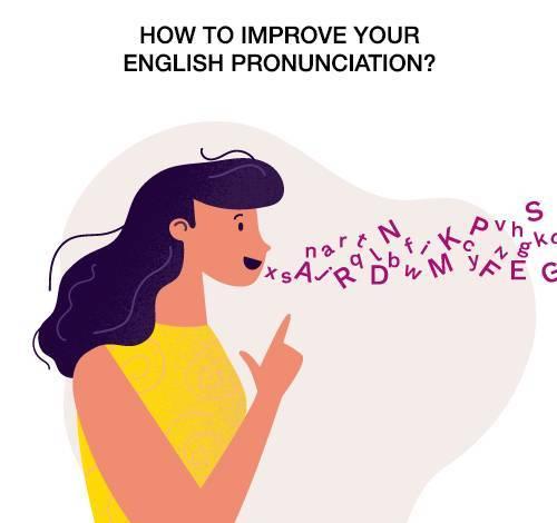 英语发音指南
