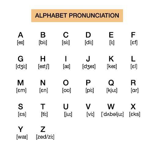 26个字母发音表