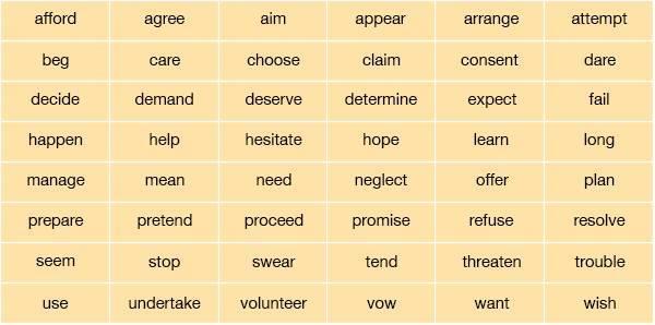 动词不定式