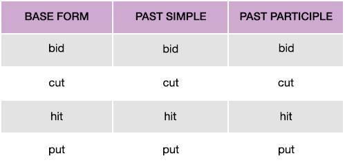英语不规则动词
